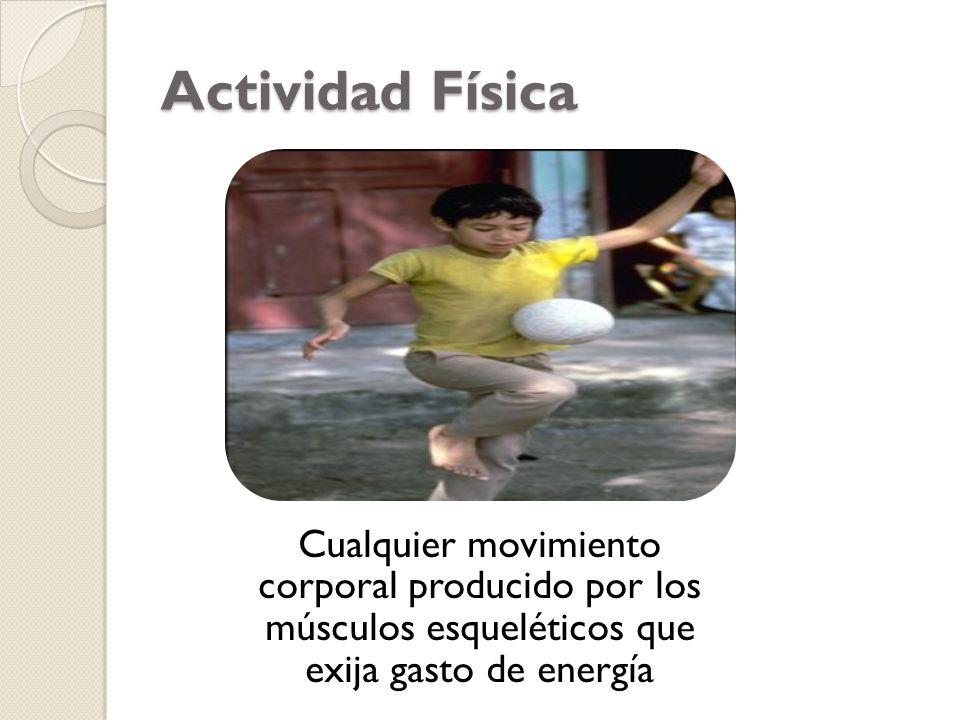Actividad Física Cualquier movimiento corporal producido por los músculos esqueléticos que exija gasto de energía.