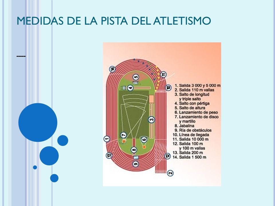 MEDIDAS DE LA PISTA DEL ATLETISMO
