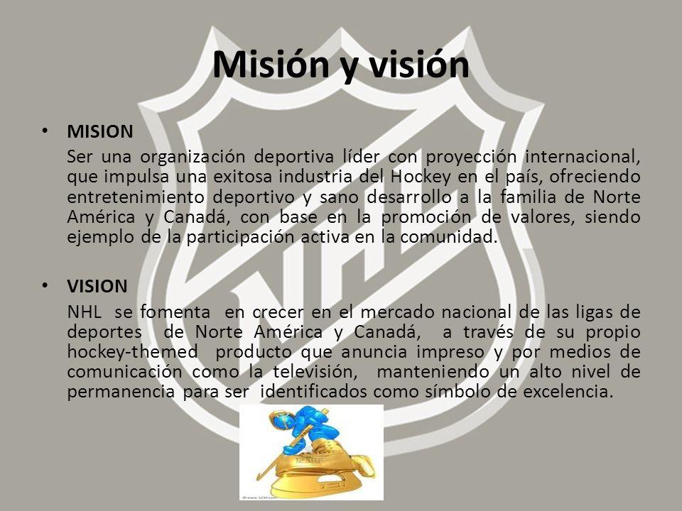 Misión y visión MISION.