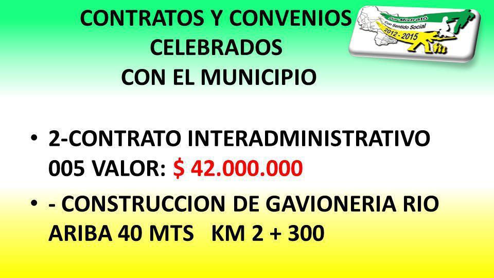 CONTRATOS Y CONVENIOS CELEBRADOS CON EL MUNICIPIO