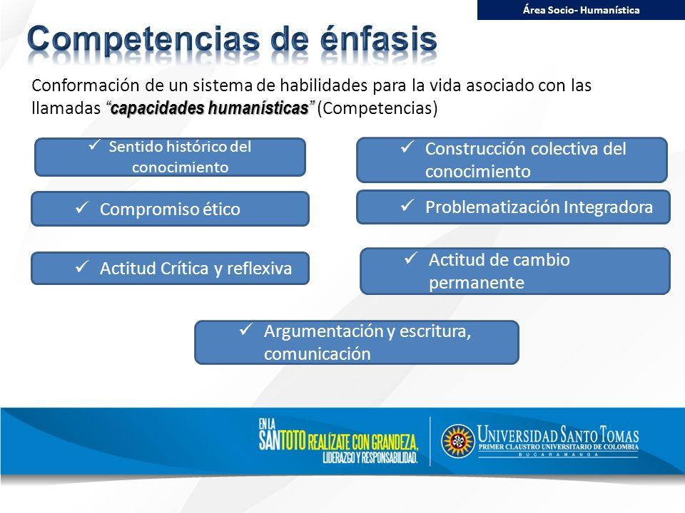 Área Socio- Humanística Competencias de énfasis