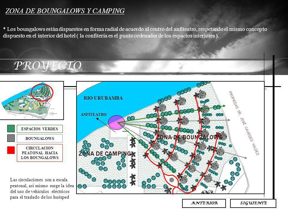 CIRCULACION PEATONAL HACIA LOS BOUNGALOWS