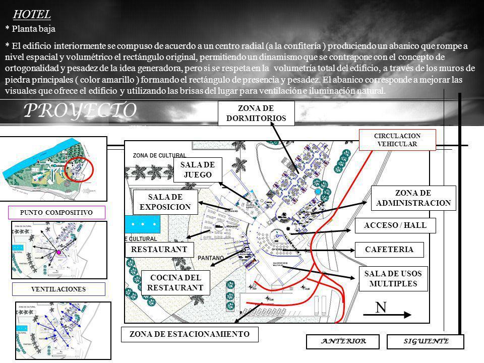CIRCULACION VEHICULAR ZONA DE ADMINISTRACION ZONA DE ESTACIONAMIENTO