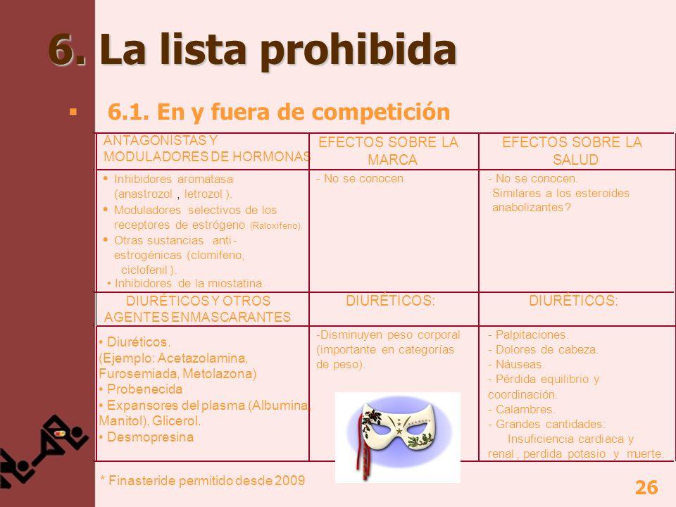 6. La lista prohibida 6.1. En y fuera de competición EFECTOS SOBRE LA