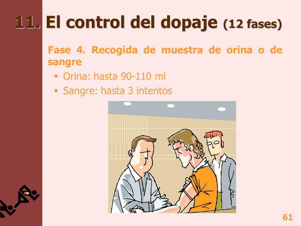 11. El control del dopaje (12 fases)