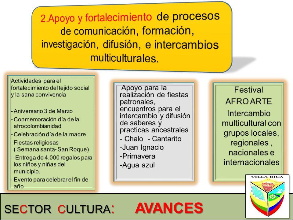 2.Apoyo y fortalecimiento de procesos de comunicación, formación,