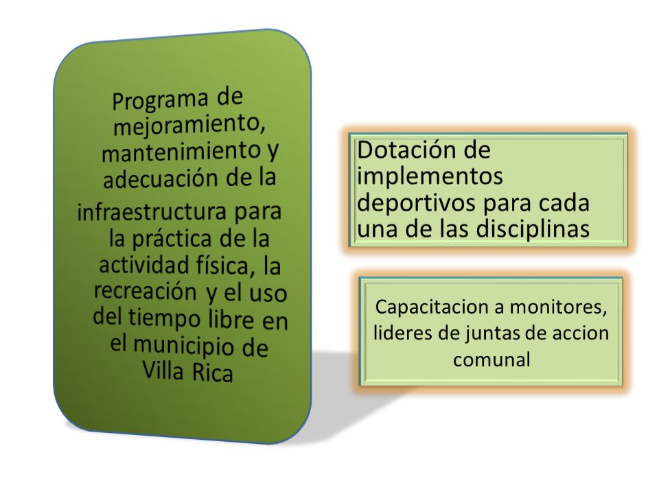 Capacitacion a monitores, lideres de juntas de accion comunal
