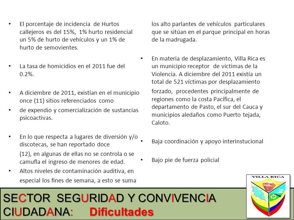 SECTOR SEGURIDAD Y CONVIVENCIA CIUDADANA: Dificultades