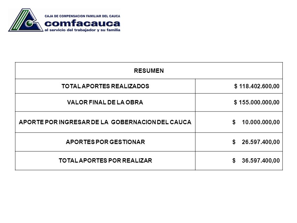 TOTAL APORTES REALIZADOS $ 118.402.600,00 VALOR FINAL DE LA OBRA