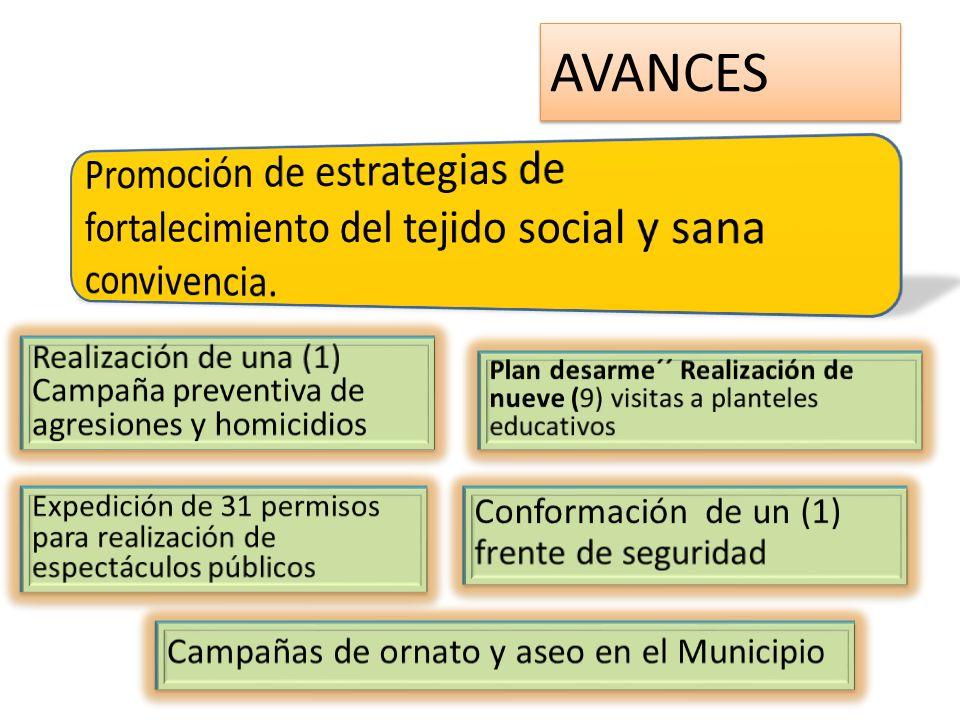 AVANCES Promoción de estrategias de fortalecimiento del tejido social y sana convivencia.