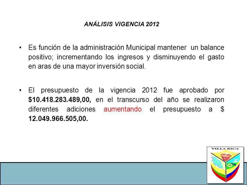 ANÁLISIS VIGENCIA 2012
