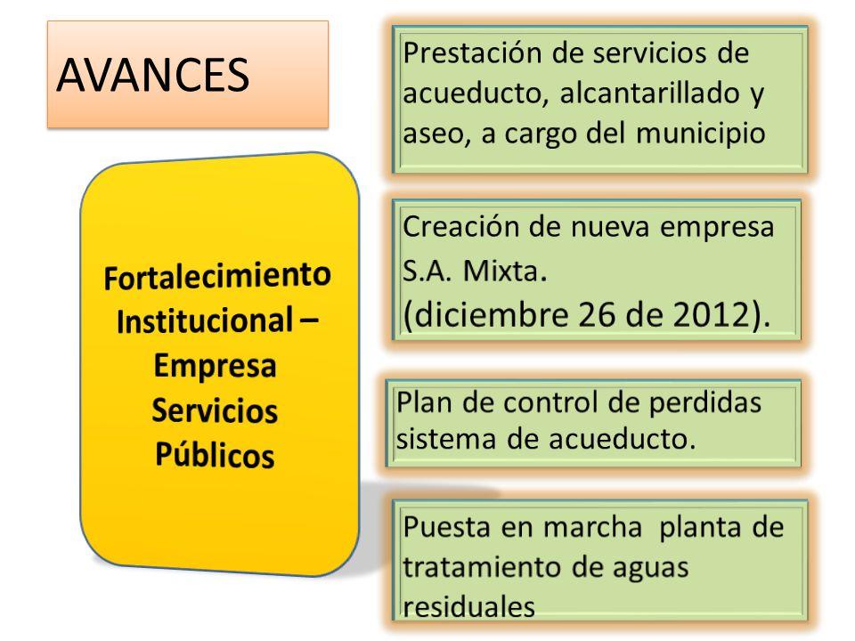 Fortalecimiento Institucional – Empresa Servicios Públicos
