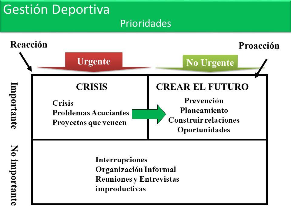 Prevención Planeamiento