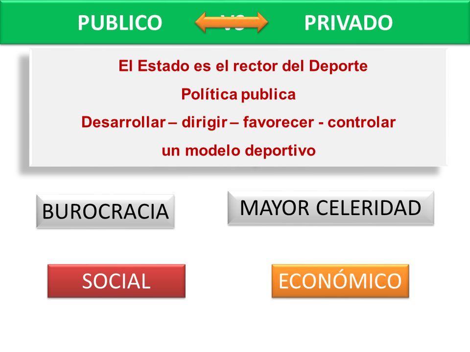 PUBLICO VS PRIVADO MAYOR CELERIDAD BUROCRACIA SOCIAL ECONÓMICO