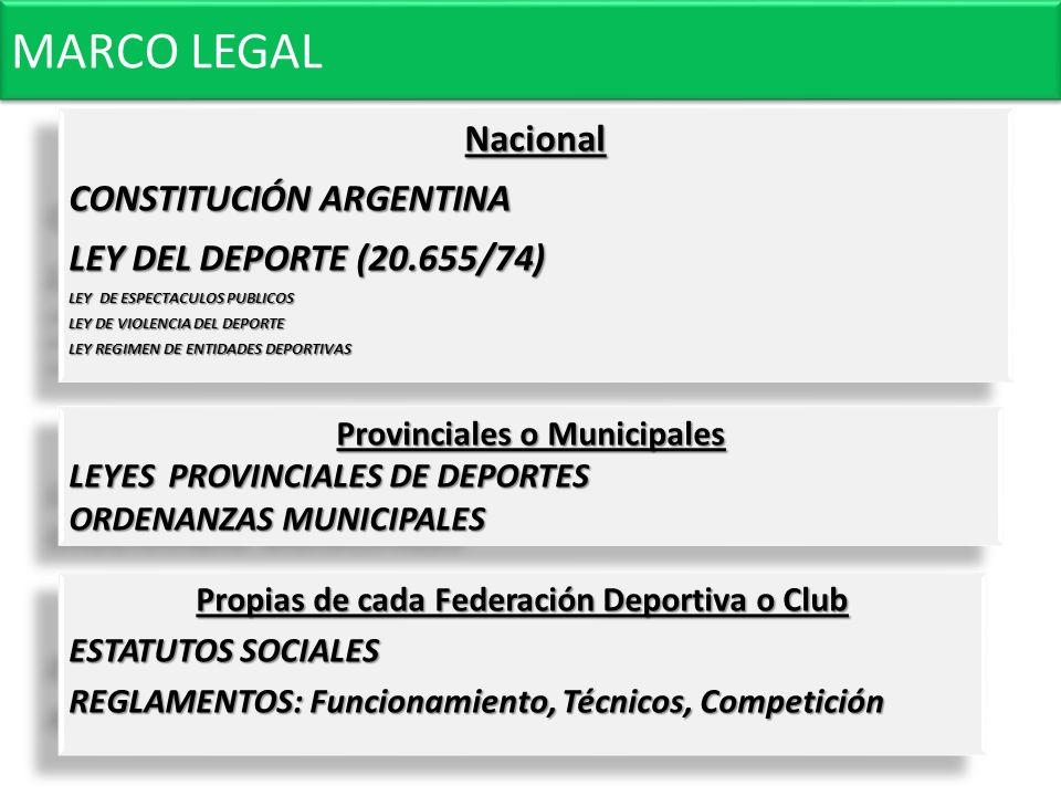 Provinciales o Municipales Propias de cada Federación Deportiva o Club