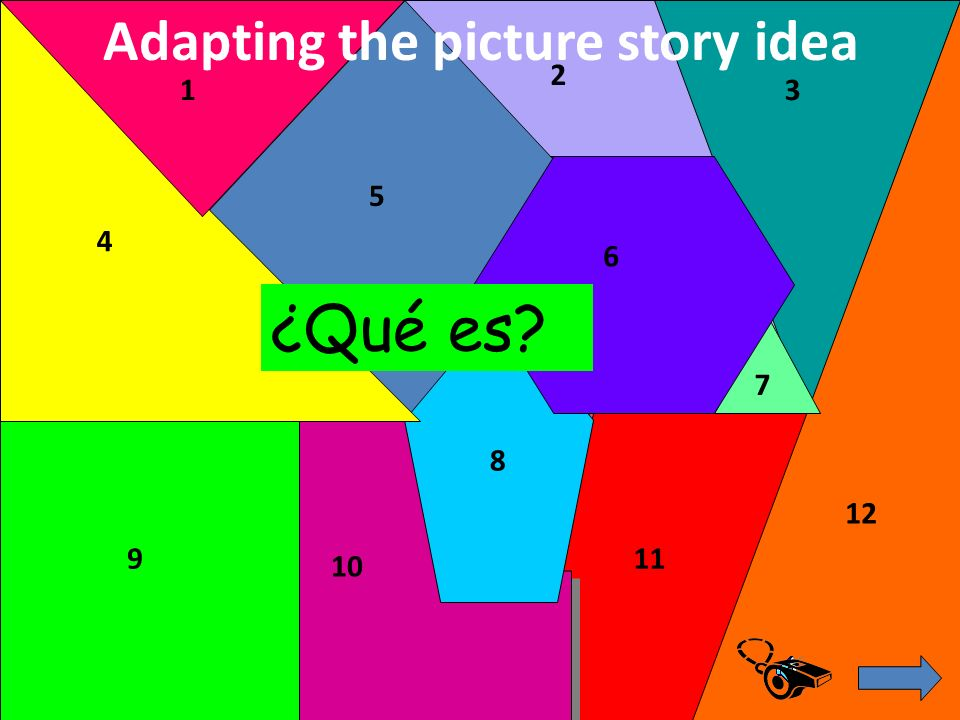 Adapting the picture story idea