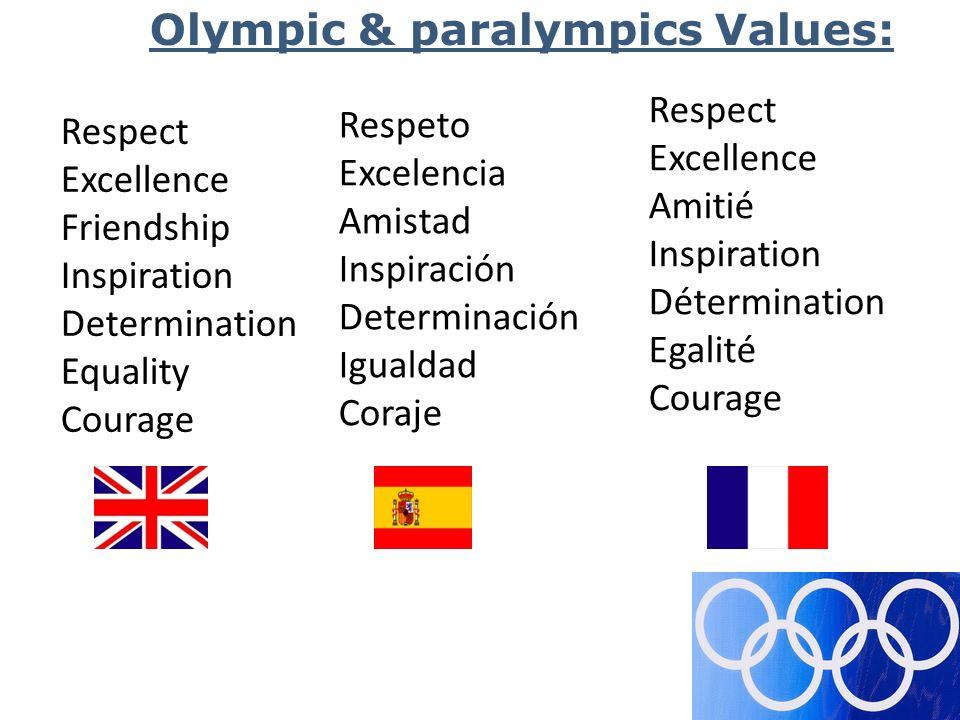 Olympic & paralympics Values: