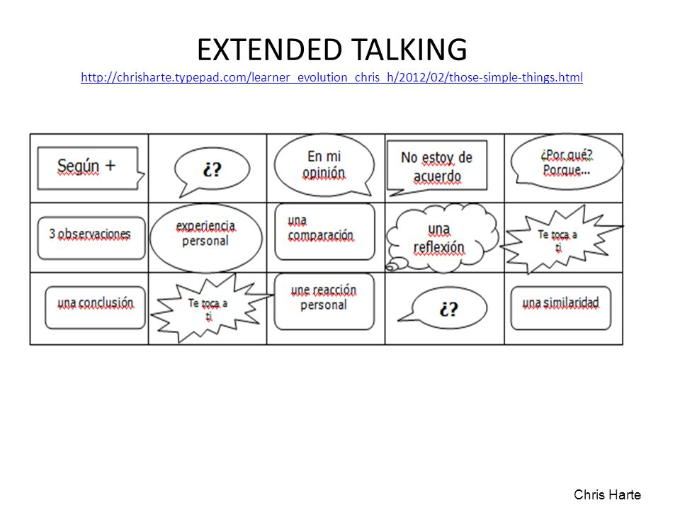 EXTENDED TALKING http://chrisharte.typepad.com/learner_evolution_chris_h/2012/02/those-simple-things.html.