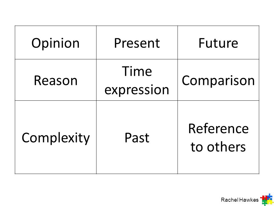 Opinion Present Future Reason Time expression Comparison Complexity