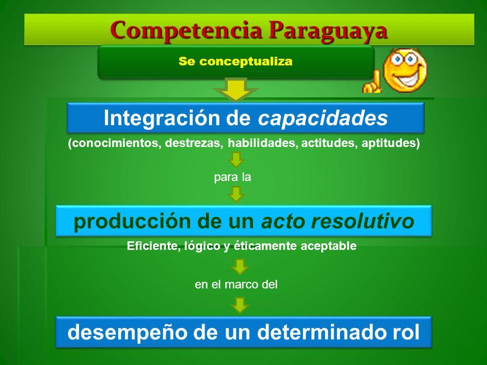 Competencia Paraguaya