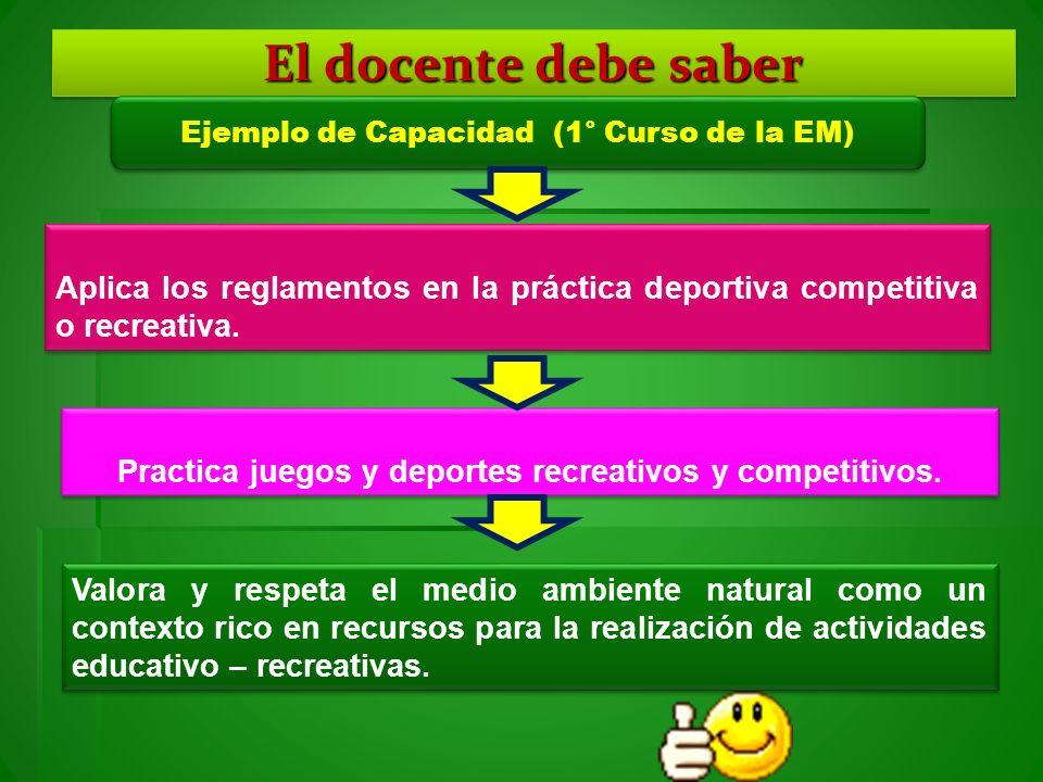El docente debe saber Ejemplo de Capacidad (1° Curso de la EM) Aplica los reglamentos en la práctica deportiva competitiva o recreativa.
