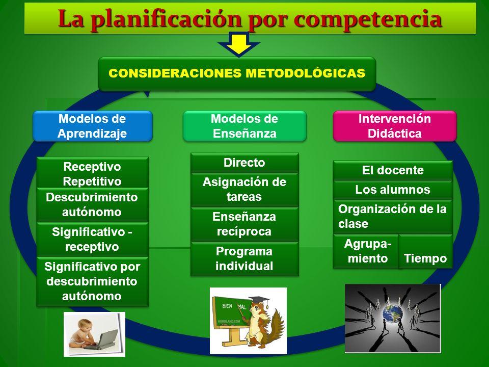 La planificación por competencia