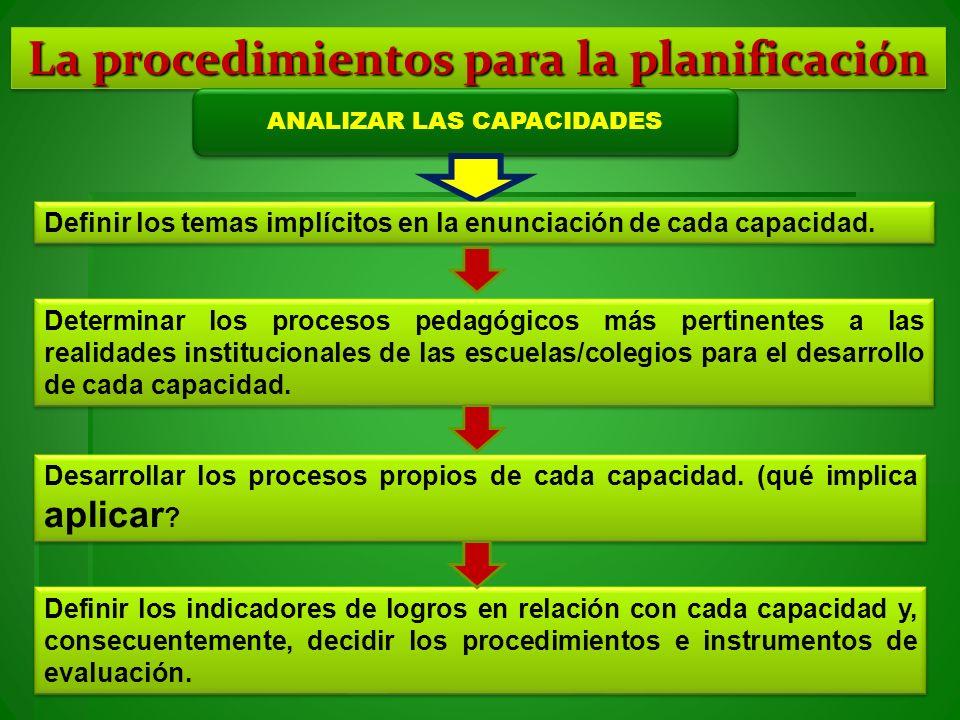 La procedimientos para la planificación