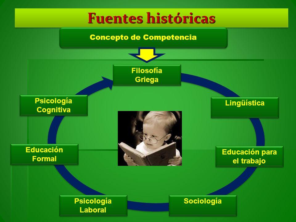 Concepto de Competencia Educación para el trabajo