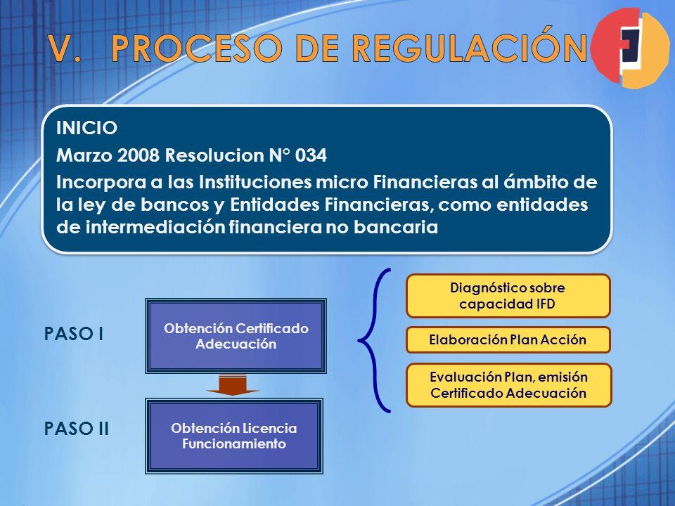Proceso de Regulación INICIO Marzo 2008 Resolucion N° 034