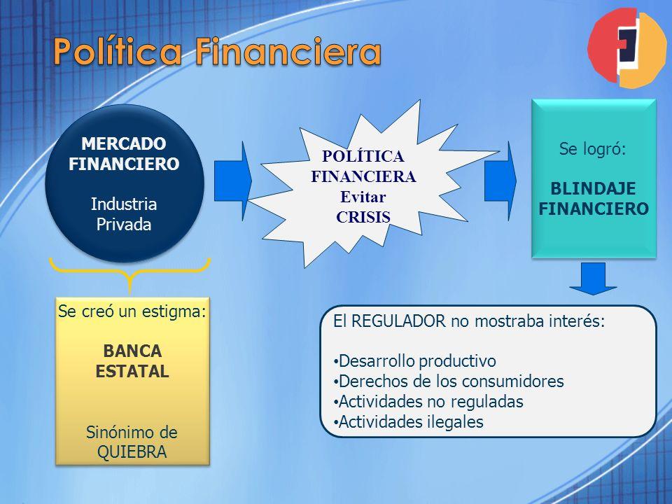 Política Financiera POLÍTICA FINANCIERA Evitar CRISIS Se logró: