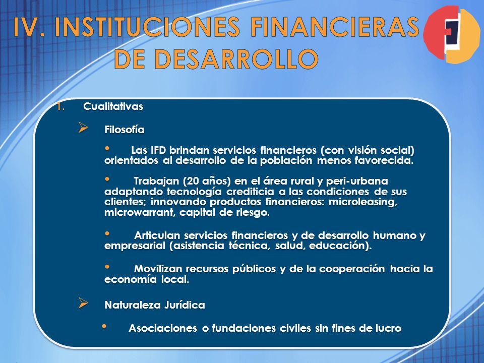 IV. INSTITUCIONES FINANCIERAS DE DESARROLLO
