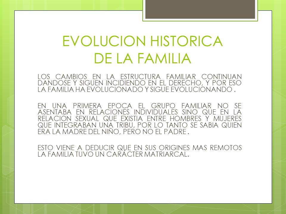 El Matrimonio Romano Evolucion Historica : Continuación evolucion historia de la familia ppt descargar