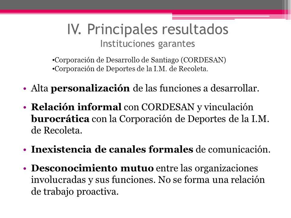 IV. Principales resultados Instituciones garantes