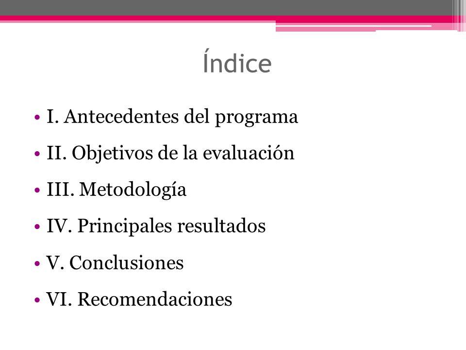 Índice I. Antecedentes del programa II. Objetivos de la evaluación