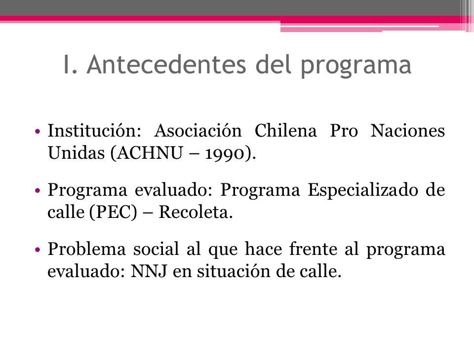 I. Antecedentes del programa