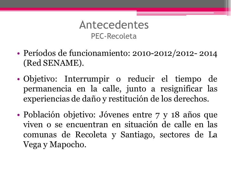 Antecedentes PEC-Recoleta