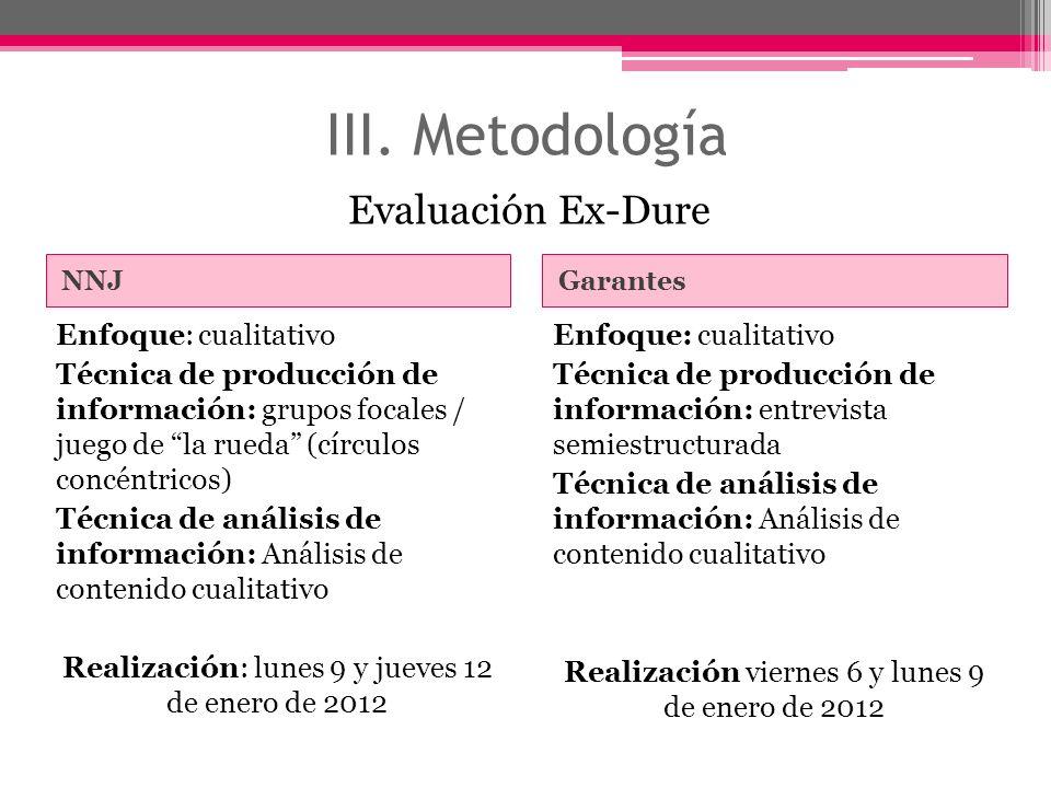 III. Metodología Evaluación Ex-Dure Enfoque: cualitativo