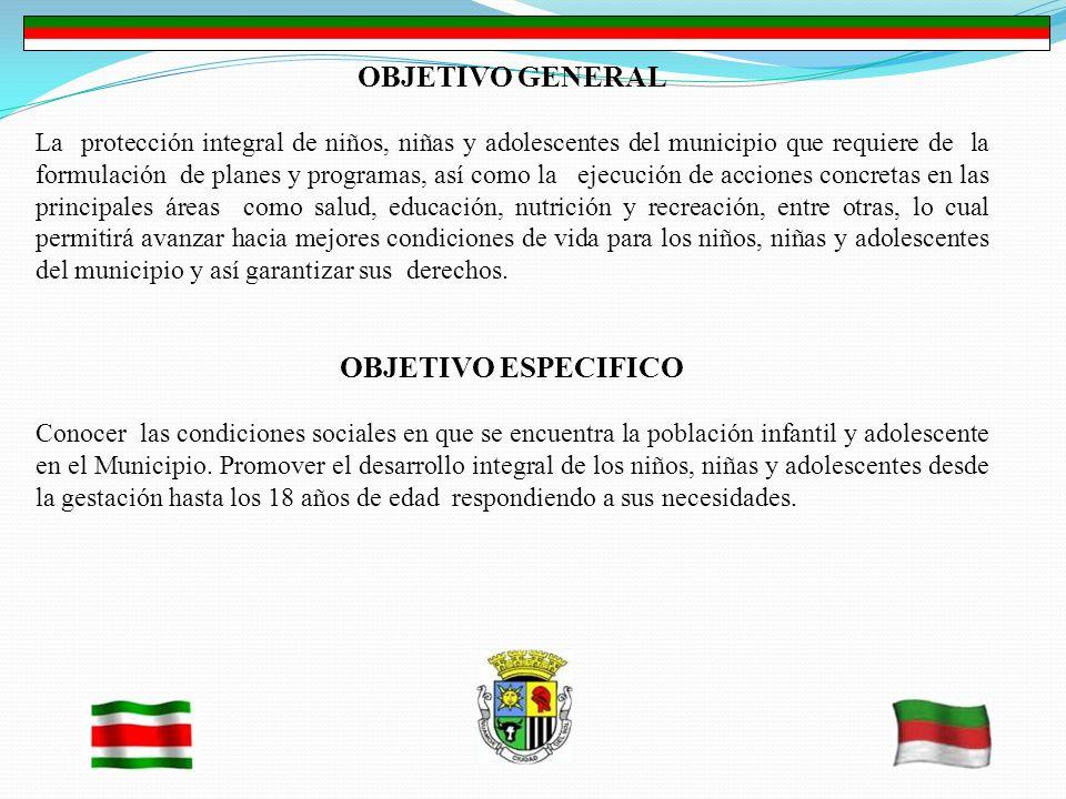 OBJETIVO GENERAL OBJETIVO ESPECIFICO