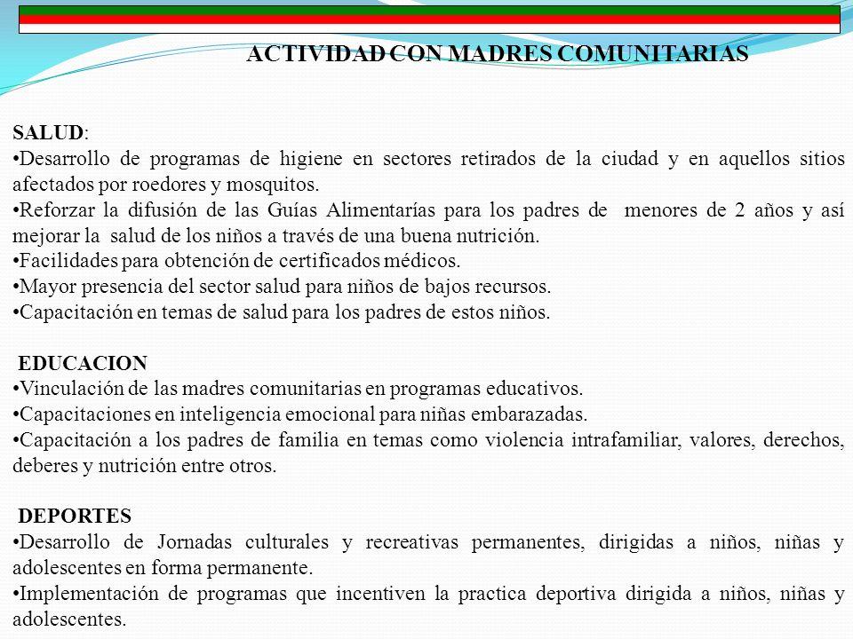 ACTIVIDAD CON MADRES COMUNITARIAS