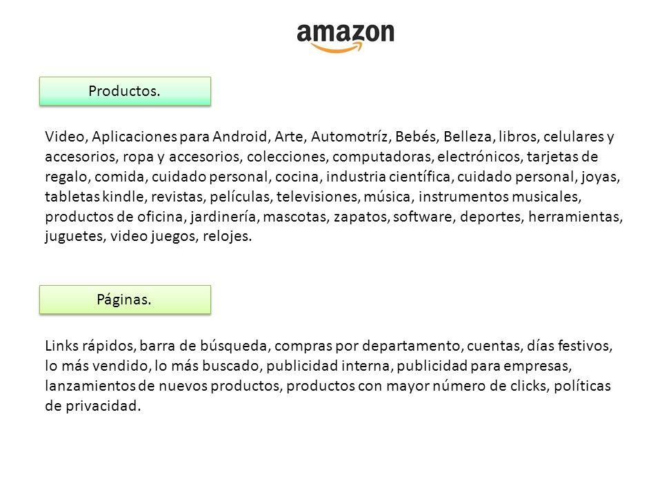 Productos.