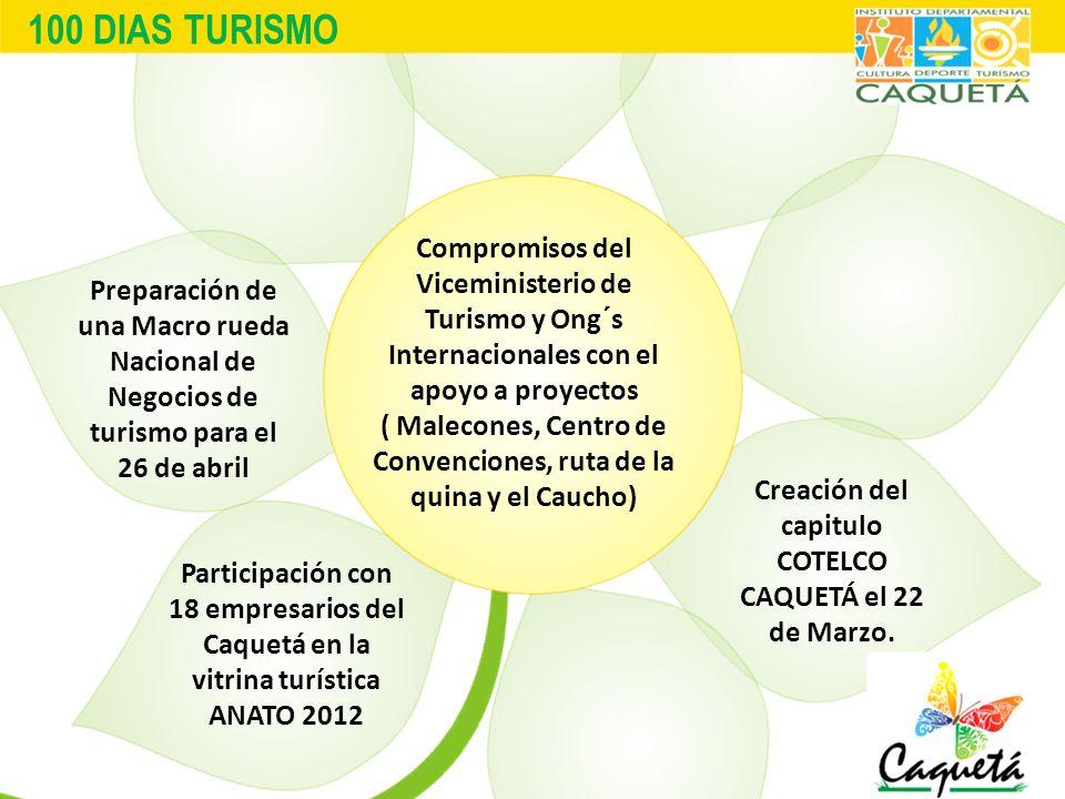 Creación del capitulo COTELCO CAQUETÁ el 22 de Marzo.