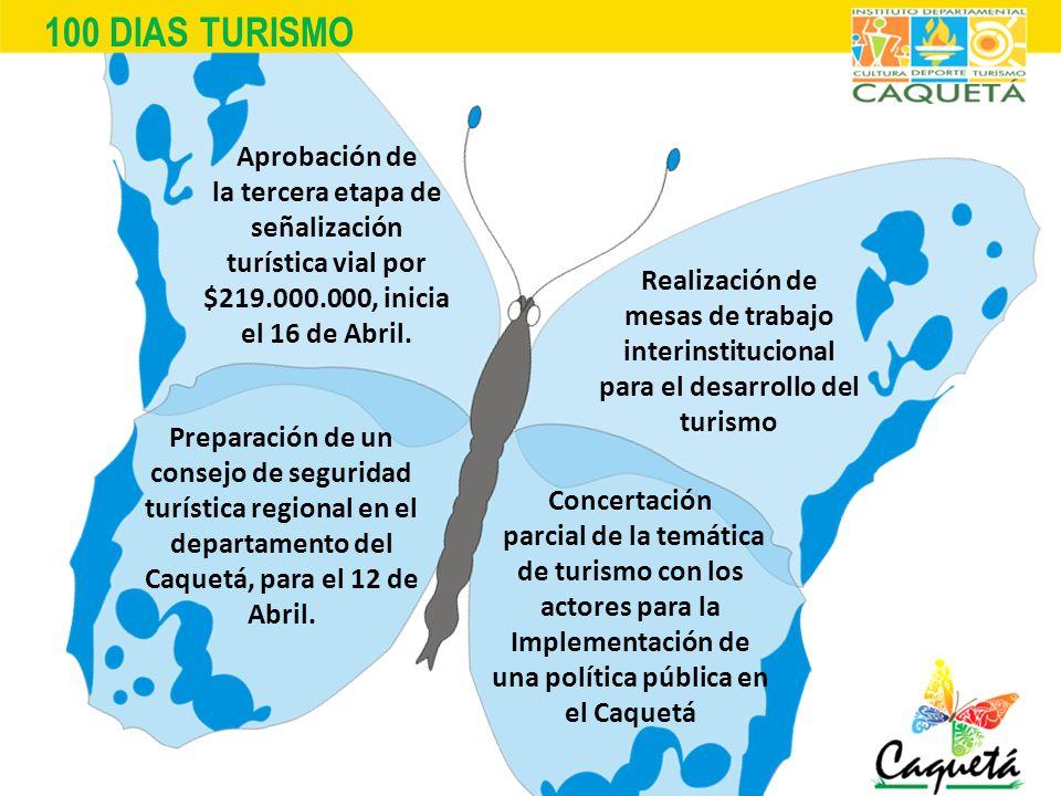mesas de trabajo interinstitucional para el desarrollo del turismo