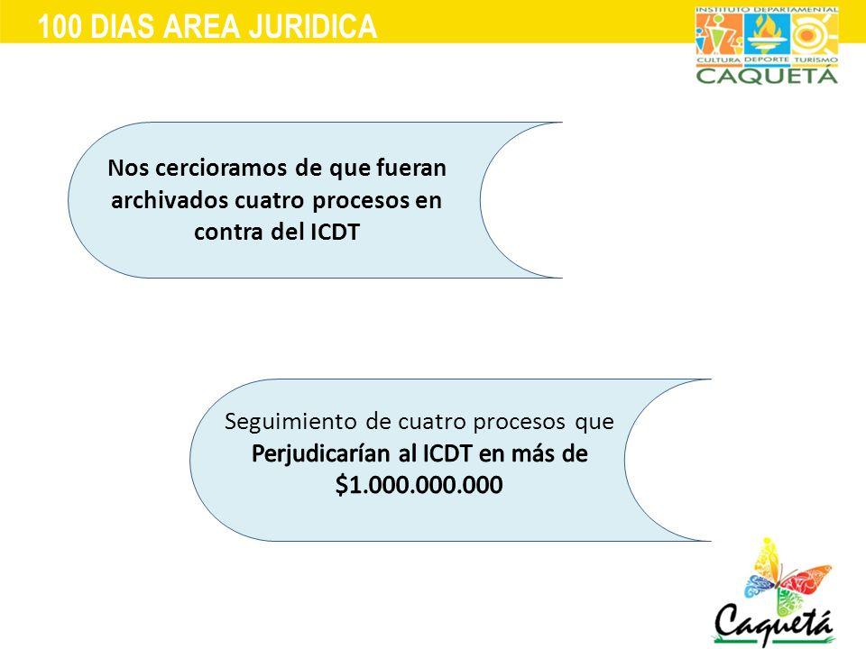 100 DIAS AREA JURIDICA Nos cercioramos de que fueran archivados cuatro procesos en contra del ICDT.