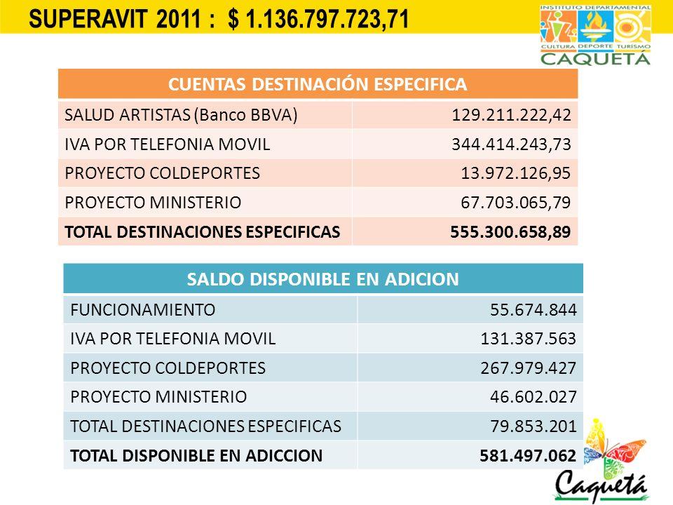 CUENTAS DESTINACIÓN ESPECIFICA SALDO DISPONIBLE EN ADICION