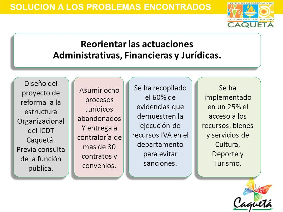 Reorientar las actuaciones Administrativas, Financieras y Jurídicas.