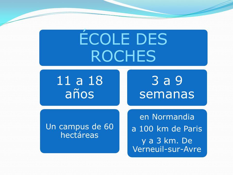 y a 3 km. De Verneuil-sur-Avre