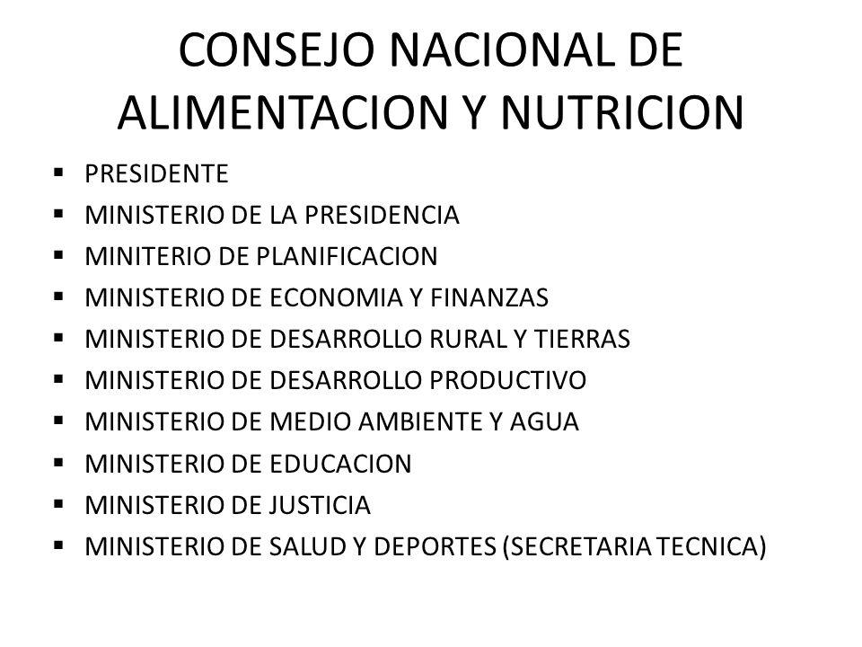 CONSEJO NACIONAL DE ALIMENTACION Y NUTRICION