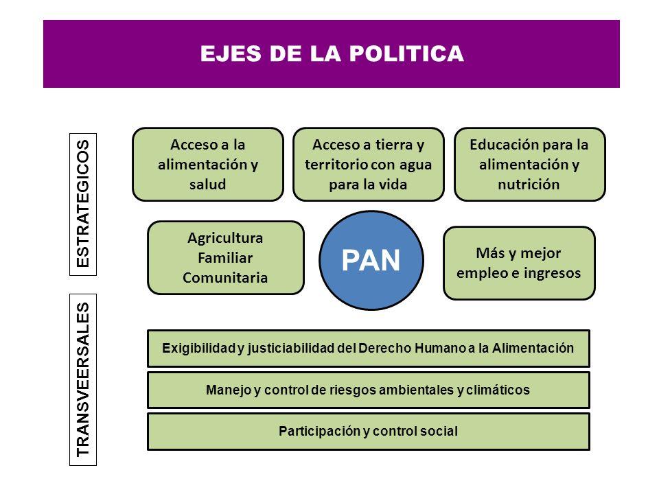 PAN EJES DE LA POLITICA Acceso a la alimentación y salud