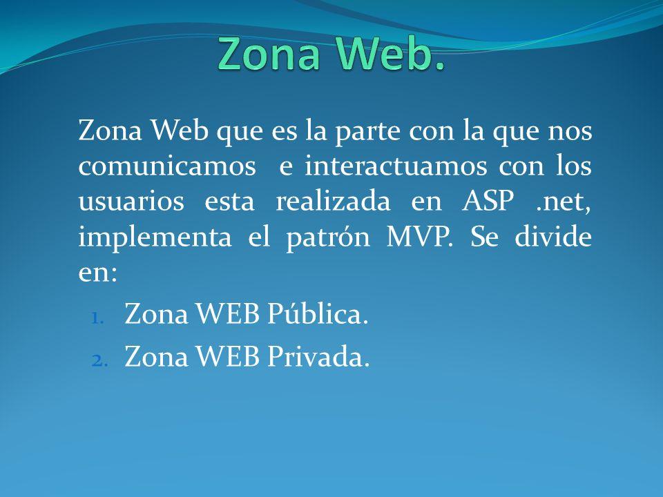 Zona Web.