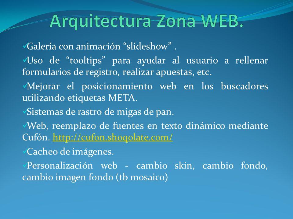 Arquitectura Zona WEB. Galería con animación slideshow .